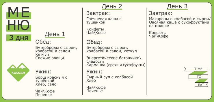 походное меню